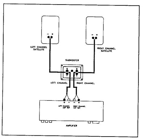 polk audio subwoofer wiring diagram jl audio subwoofer
