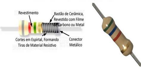 resistor qual a ã ã o resistores fixos mundo da el 233 trica
