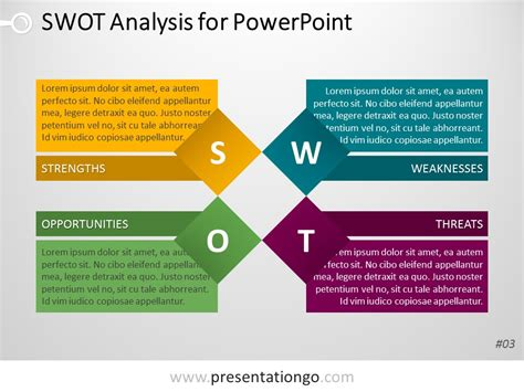 template for swot analysis powerpoint swot analysis template for powerpoint