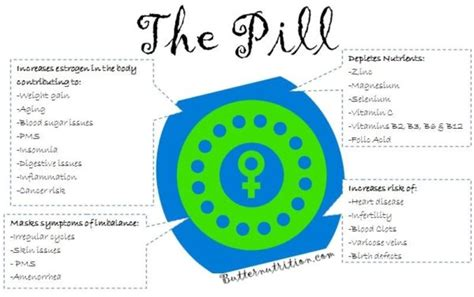 birth control pills depression and mood swings the top 5 birth control pill side effects functional
