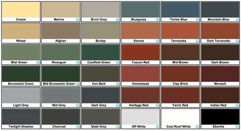 roof paints colours dulux pearl paint colour chart images