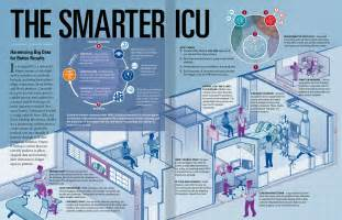 What Makes A Icu by The Smarter Icu Arrives At Emory Emory Atlanta Ga