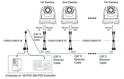 usb to rs232 converter cable wiring diagram usb just