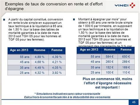 Plafond épargne Retraite by Reverso Le R 233 Gime De Retraite 224 Cotisations D 233 Finies