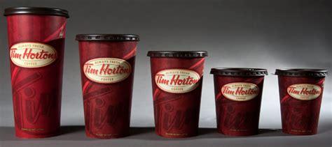 Tim Hortons Coffee: Caffeine Content