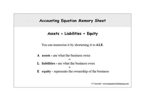 accounting equation template accounting equation related keywords suggestions