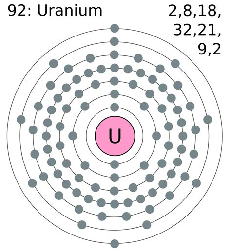 Uranium Protons by Are You