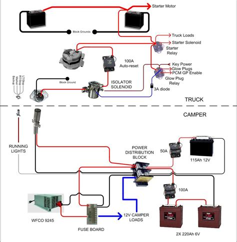 rv power wiring diagram 30 ohiorising org for