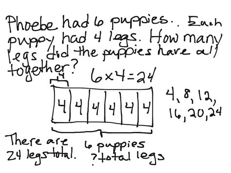 diagram common 3rd grade multiplication diagram math elementary math 3rd grade multiplication showme