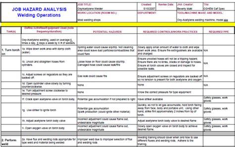 pin job hazard analysis on pinterest