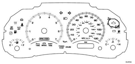 jeep dashboard symbols 2003 jeep grand dashboard symbols