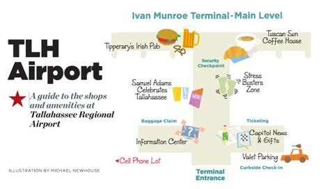 guide to airport service and amenities and terminal maps tlh airport a guide to the shops and amenities at