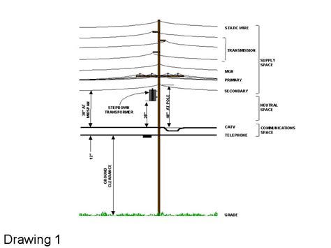 utility pole diagram residential power meter wiring residential free engine