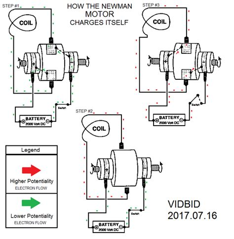 newman motor diagram wiring diagram and fuse box