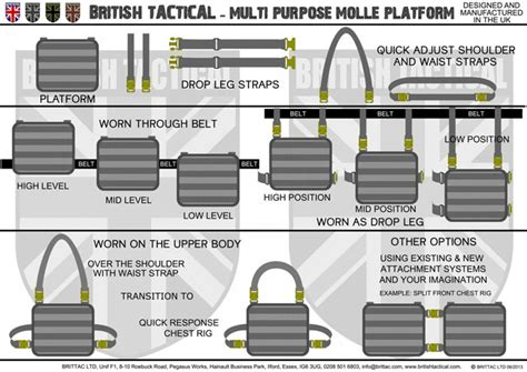 how to use molle tactical multi purpose molle platform popular