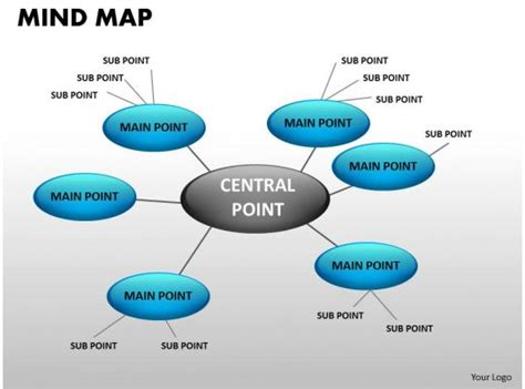 mind map centrol point powerpoint shapes powerpoint