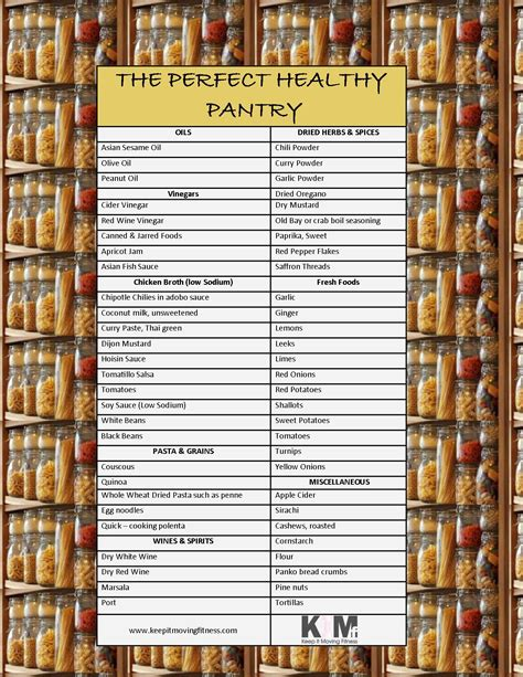 Healthy Pantry by Keep It Moving Fitness Create The Healthy Pantry