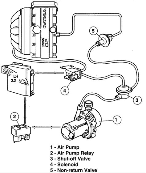 volvo 850 turbo vacuum diagram image details