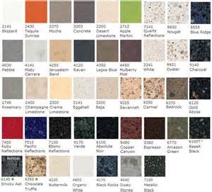 Caesarstone colors related keywords amp suggestions caesarstone colors