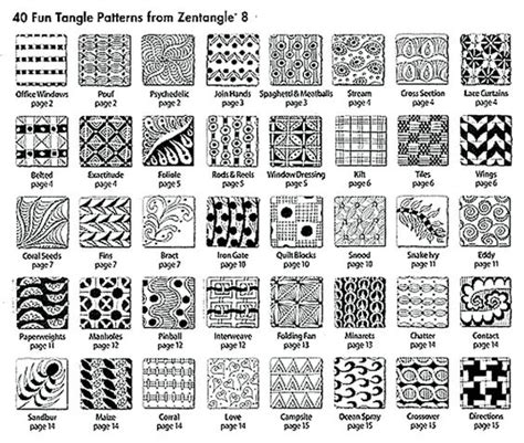 zentangle pattern charts zentangle 8 monograms alphabets and 40 new tangles by