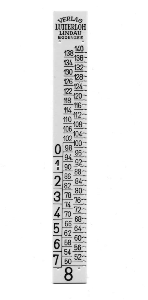 the golden rule pattern drafting system lutterloh ruler just need this ruler have the rest of