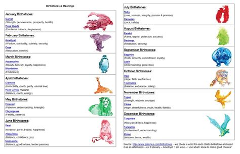 birthstones by month and color and meaning reanimators moosely marvelous omazing lesson plan printables