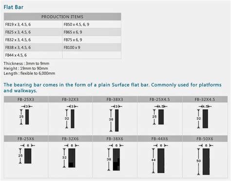 steel flat bar sizes promotion yongsun corporation