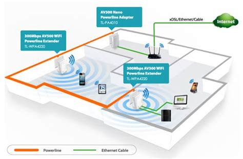 design home wifi network how to build a roaming wireless network between your