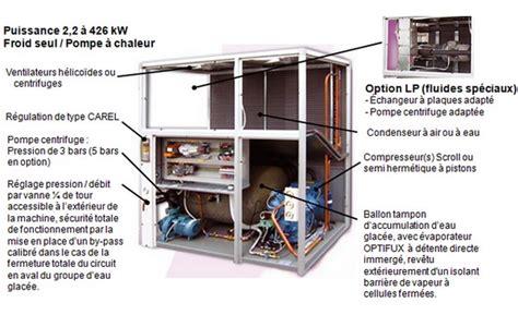 bureau d 騁ude froid industriel groupe froid industriel groupe eau glac 233 e