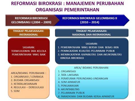 Mereformasi Birokrasi Publik manajemen perubahan birokrasi publik ppt