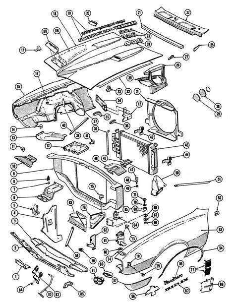 1996 Firebird Engine Wiring Diagram Downloaddescargar Com
