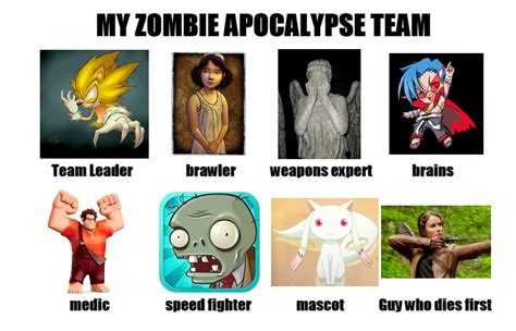 Zombie Apocalypse Team Meme - my zombie apocalypse meme by flyinhigh72 on deviantart