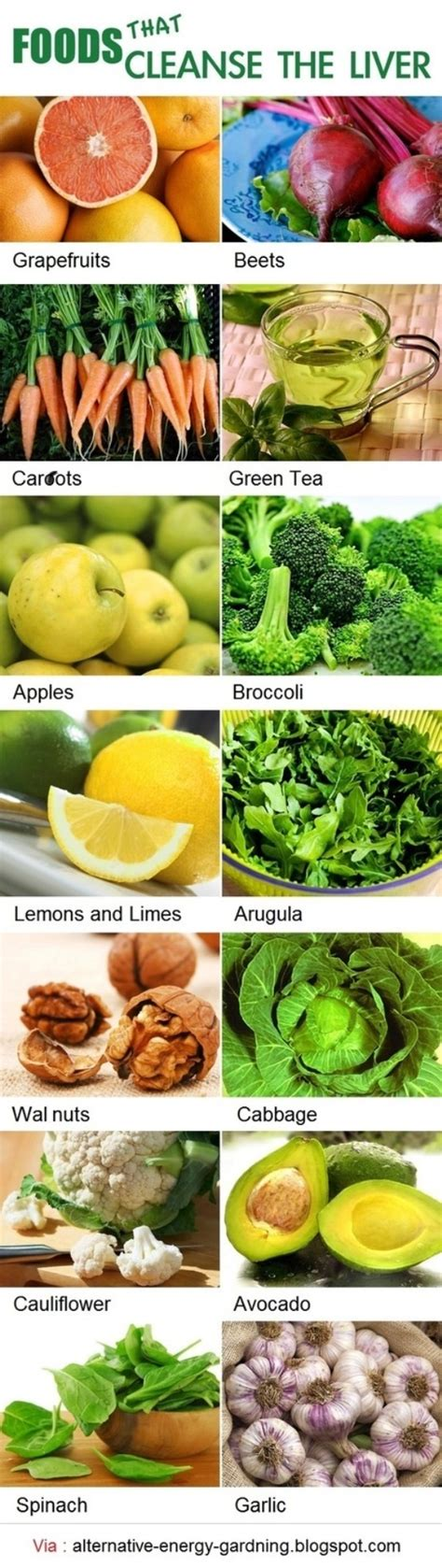 Foods That Naturally Detox The by 15 Foods That Naturally Cleanse The Liver Ayurveda