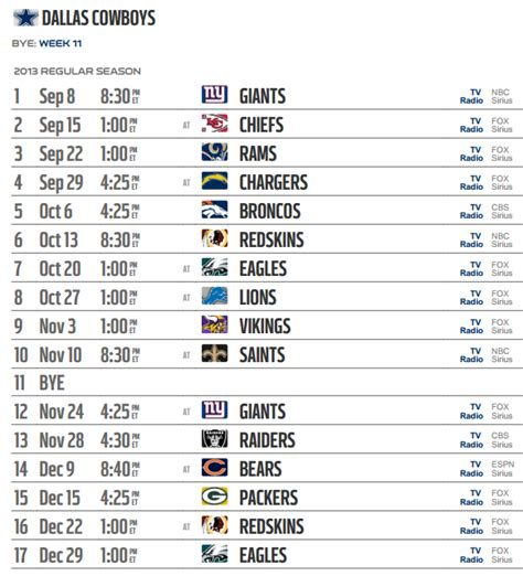 printable version of nfl standings related keywords suggestions for 2013 2014 nfl standings