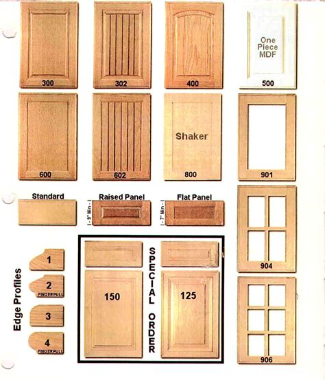 Kitchen Cabinets Types Cabinet Doors Salvaged Kitchen Cabinets Chicago How To Replace Cabinet Doors Ideas 28 Where