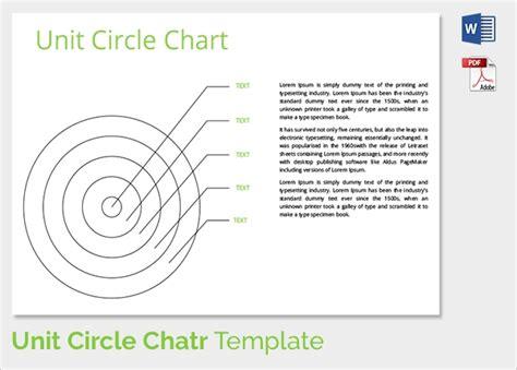 unit circle charts templates   ms word