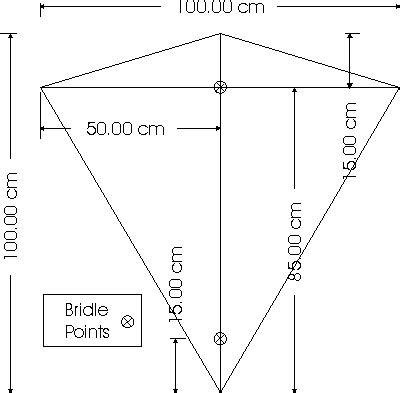 so you want to make a kite
