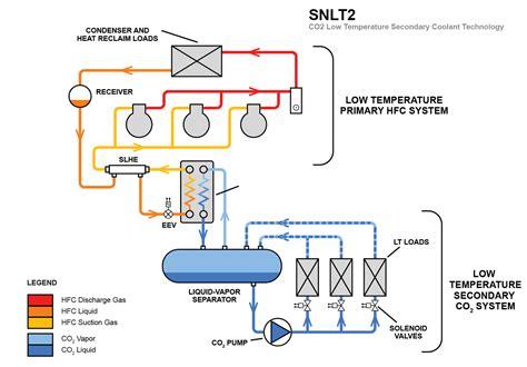 diagram of refrigeration system 187 refrigeration world