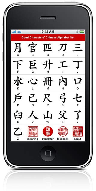 chinese alphabet symbols  good characters