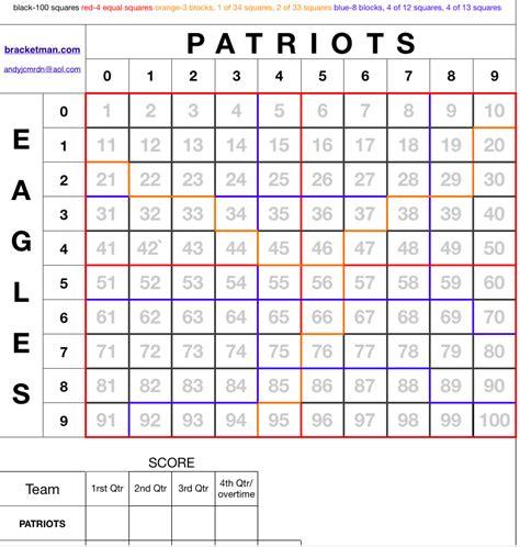 Bowl 2018 Squares Template