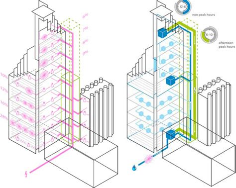 layout of water supply in buildings tall structures with high aims detail magazine of