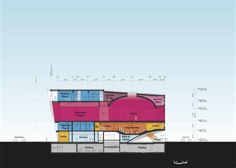 Best Home Design Software Forum Best Cad Hgtv Home Design Software Forum 28 Kitchen