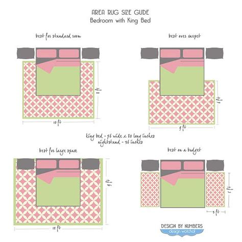 Bedroom Area Rug Size Rugs 101 Area Rug Size Guide King Bed By Design Wotcha Http Designwotcha Via Flickr