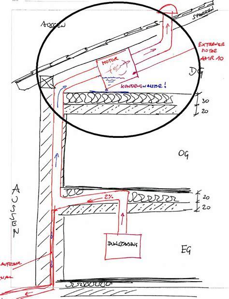 dunstabzug dach dunstabzug ext motor kondenswasser bauforum auf