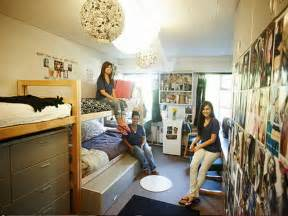 Dorm Room Ideas by Things That Are Not Allowed In Dorm Rooms