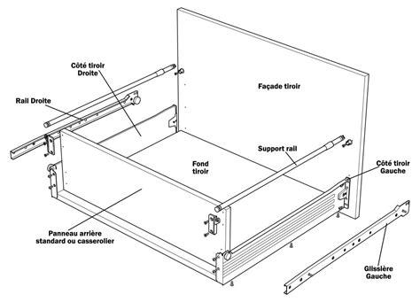 Développé tiroir standard   montage et réglage   meuble