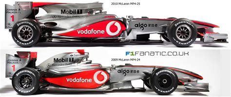 Mclaren F1 2009 by Mclaren 2010 And 2009 F1 Cars Compared In Pictures
