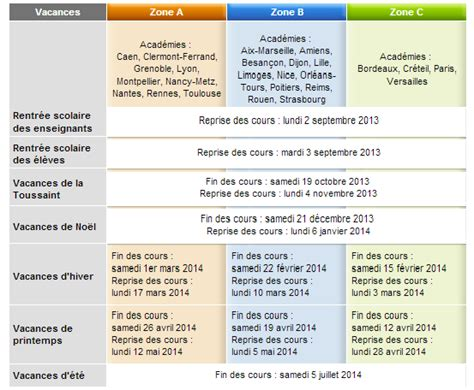 Calendrier Vacances Scolaires Angleterre Calendrier Scolaire Angleterre Clrdrs