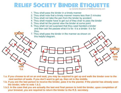 Missionary Dinner Calendar Template relief society binder etiquette mormon blogs