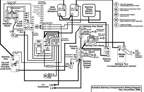 rv electrical system wiring diagram rv free engine image